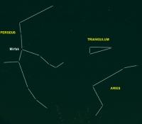 Perseus Outline