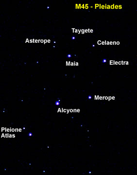 Pleiades Star Names